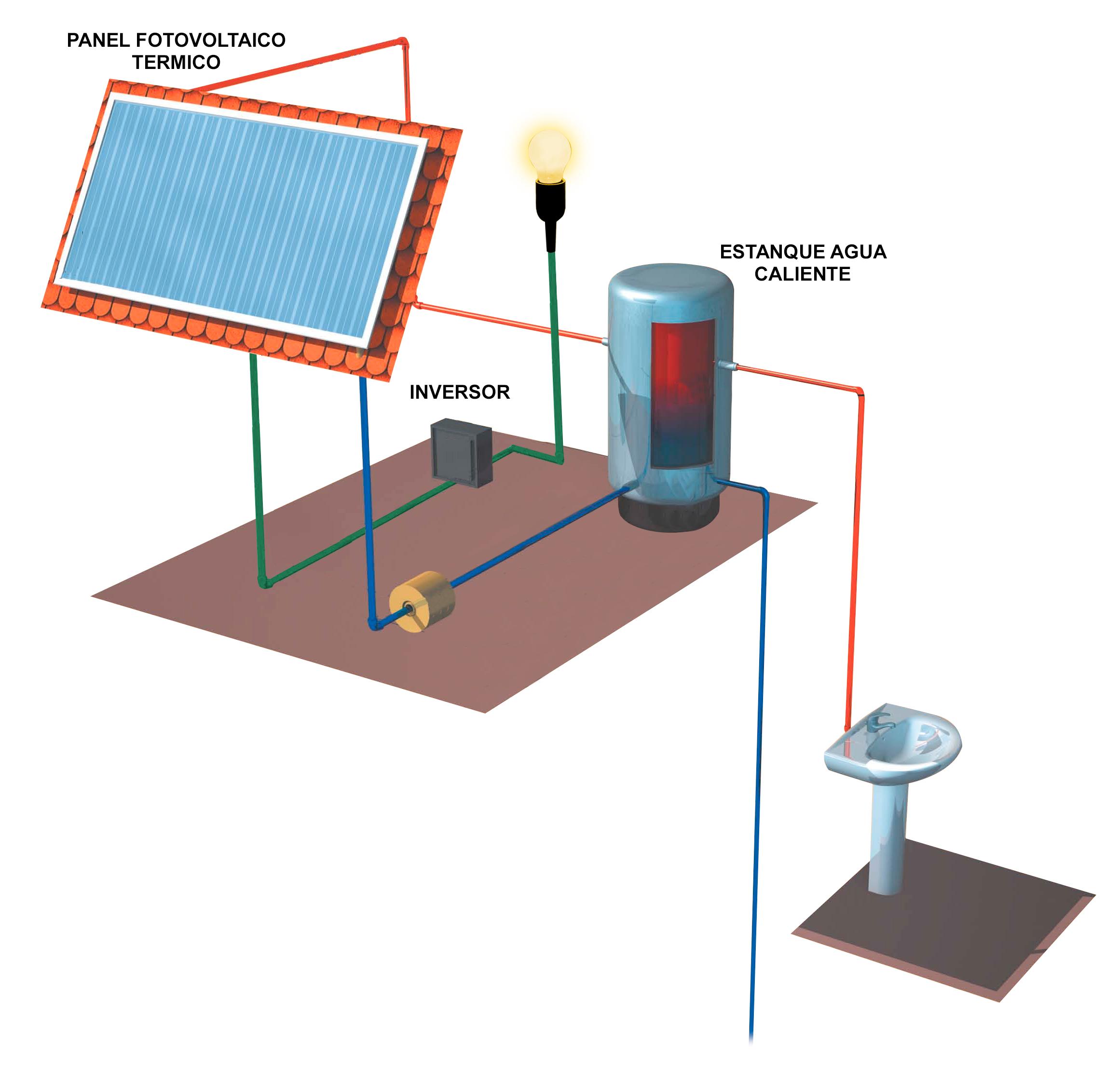 esquema-termoelectrico_ok